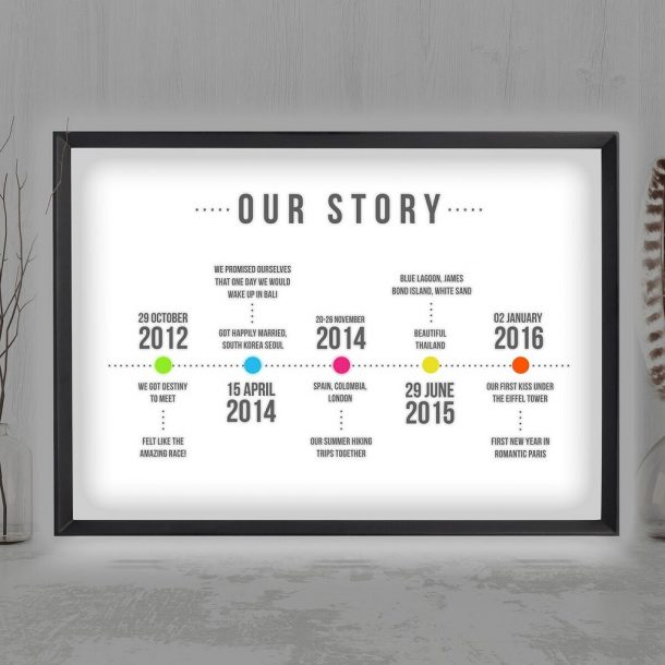 Personalised Our Story Timeline Light Box