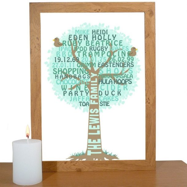Personalised Typographic Family Tree A4 Framed Poster