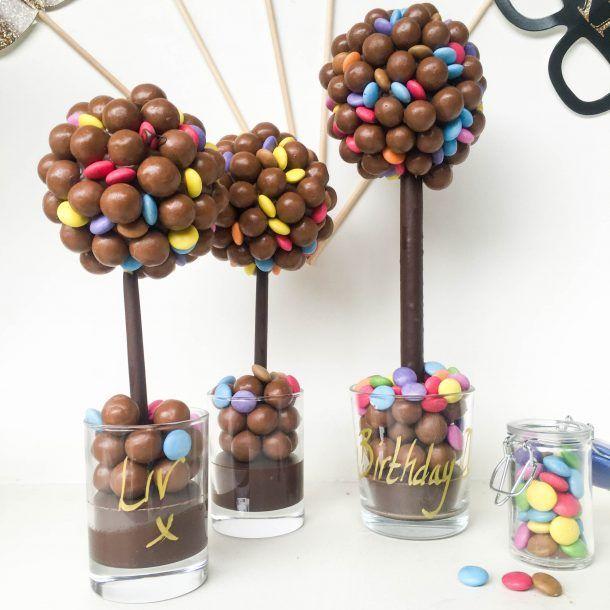 Personalised Malteser & Smarties Sweet Tree